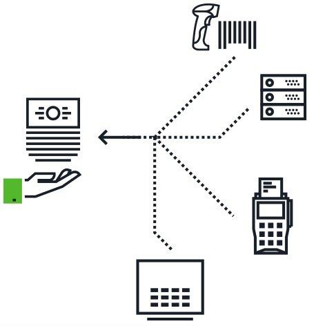 skup sprzętu elektronicznego